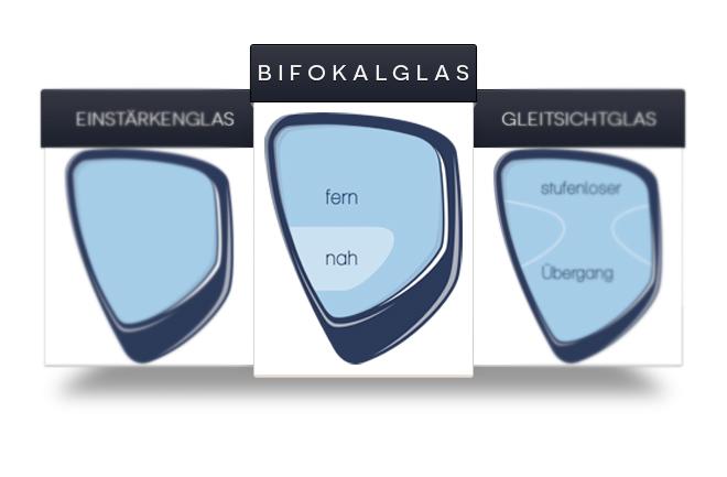 Bifokalgläser für optische Tauchmasken