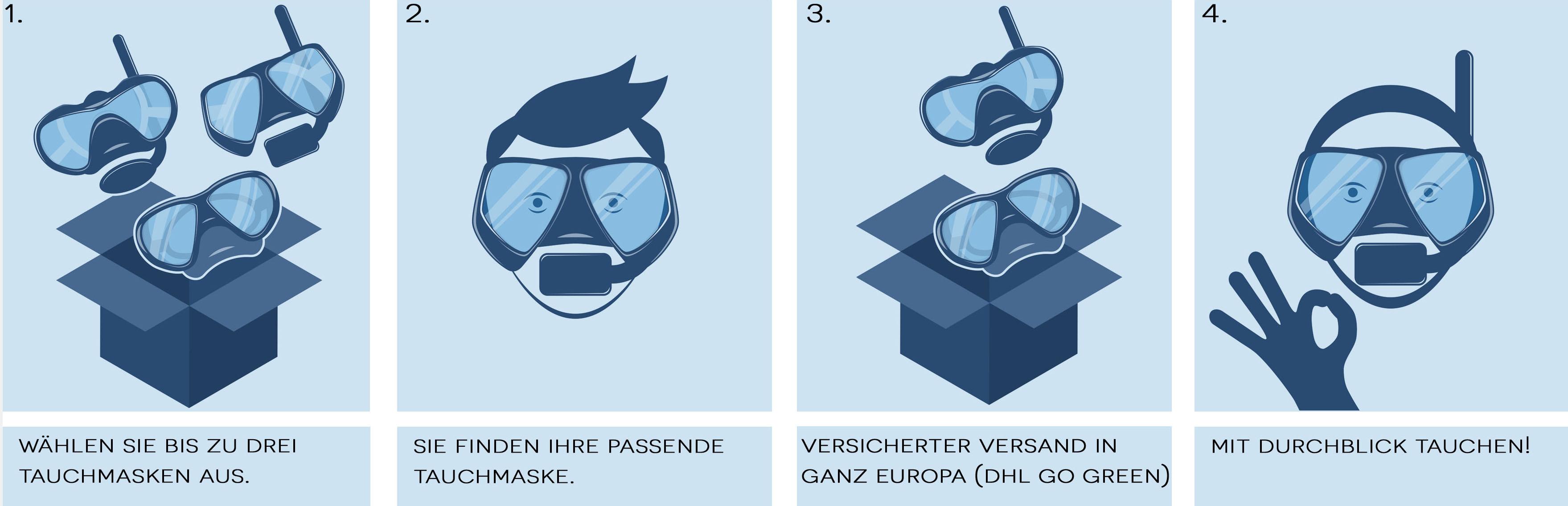 Ansichtssendung bestellen in drei Schritten